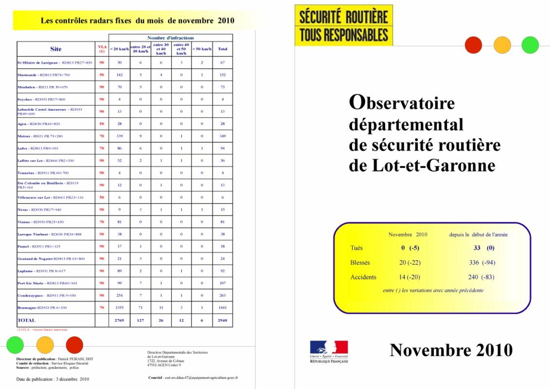L'Accidentologie dans le Lot et Garonne