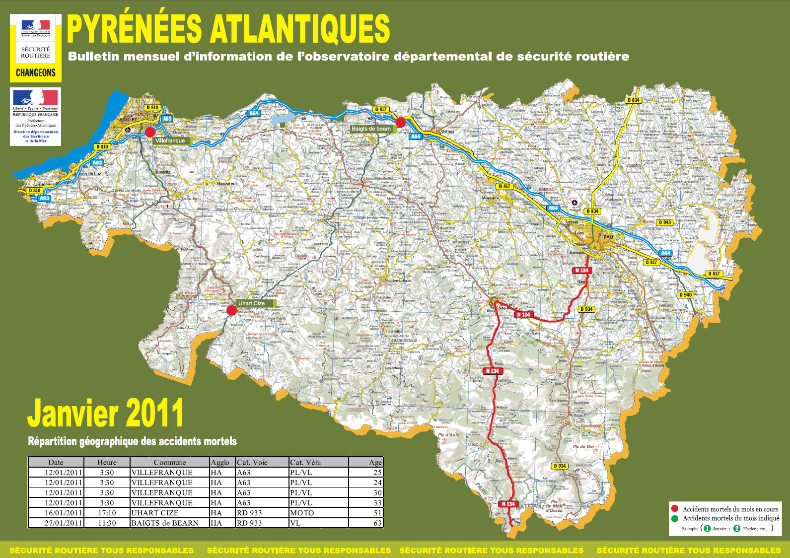 Accidentologie Pyrénées-Atlantiques Janvier 2011