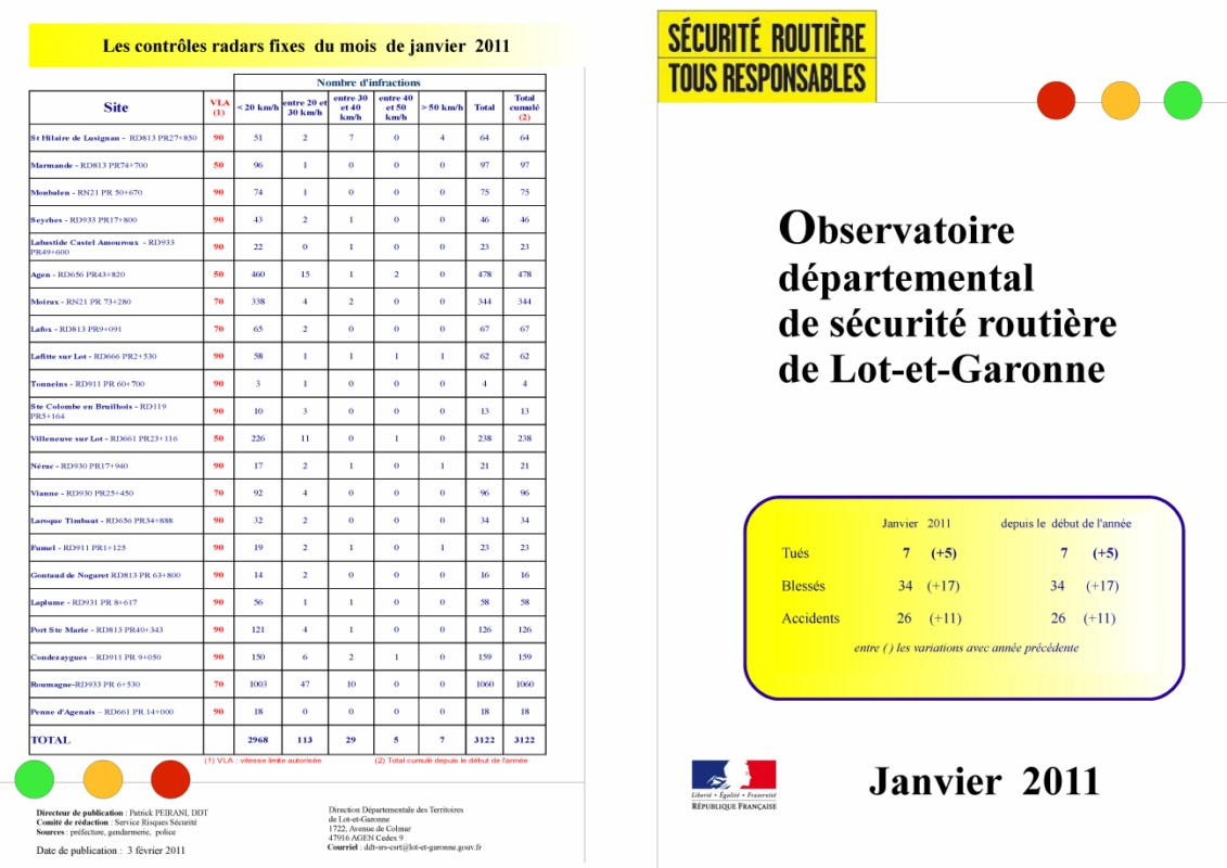 Accidentologie Lot et Garonne Janvier 2011