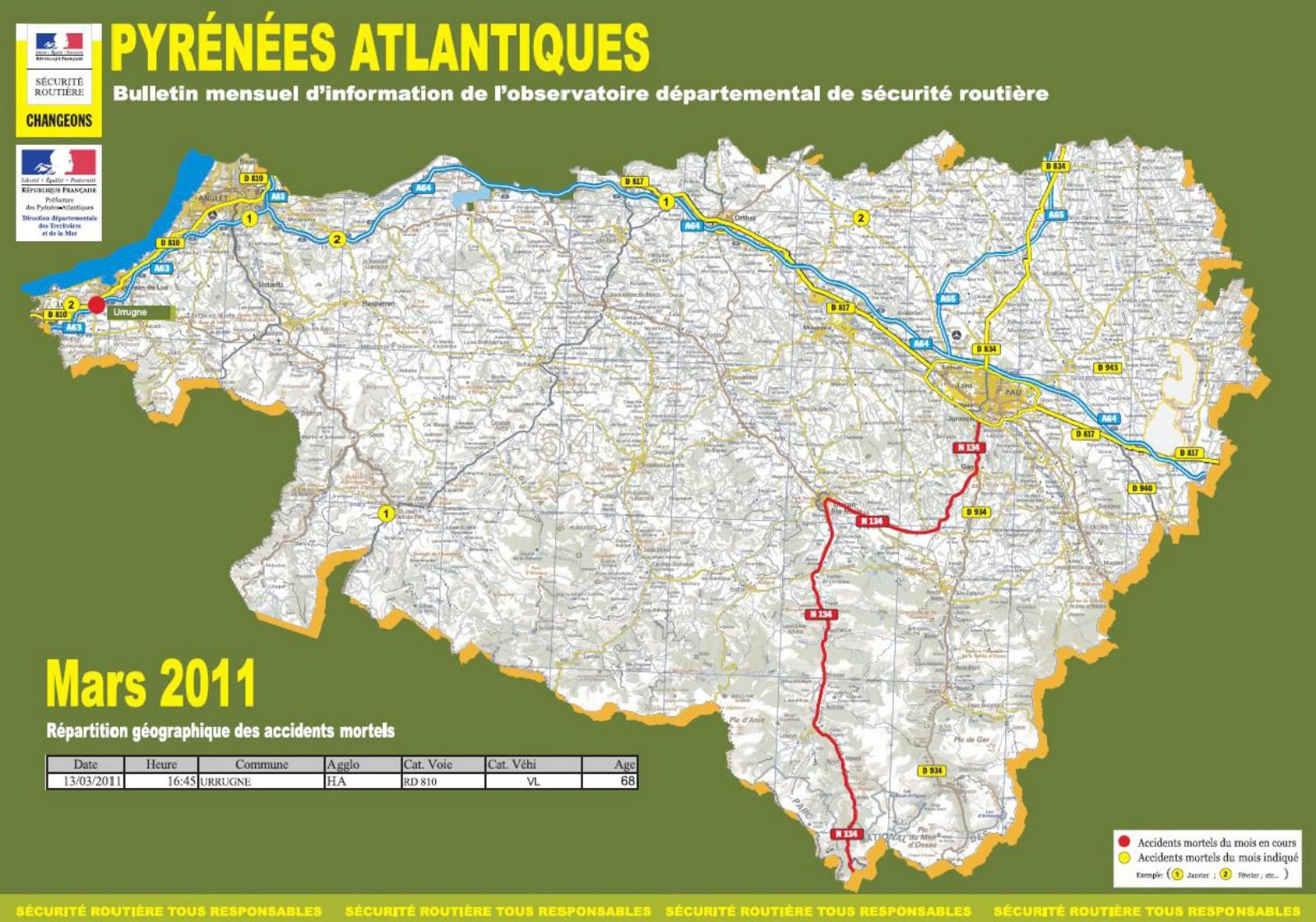Accidentologie Pyrénées-Atlantiques – Mars 2011