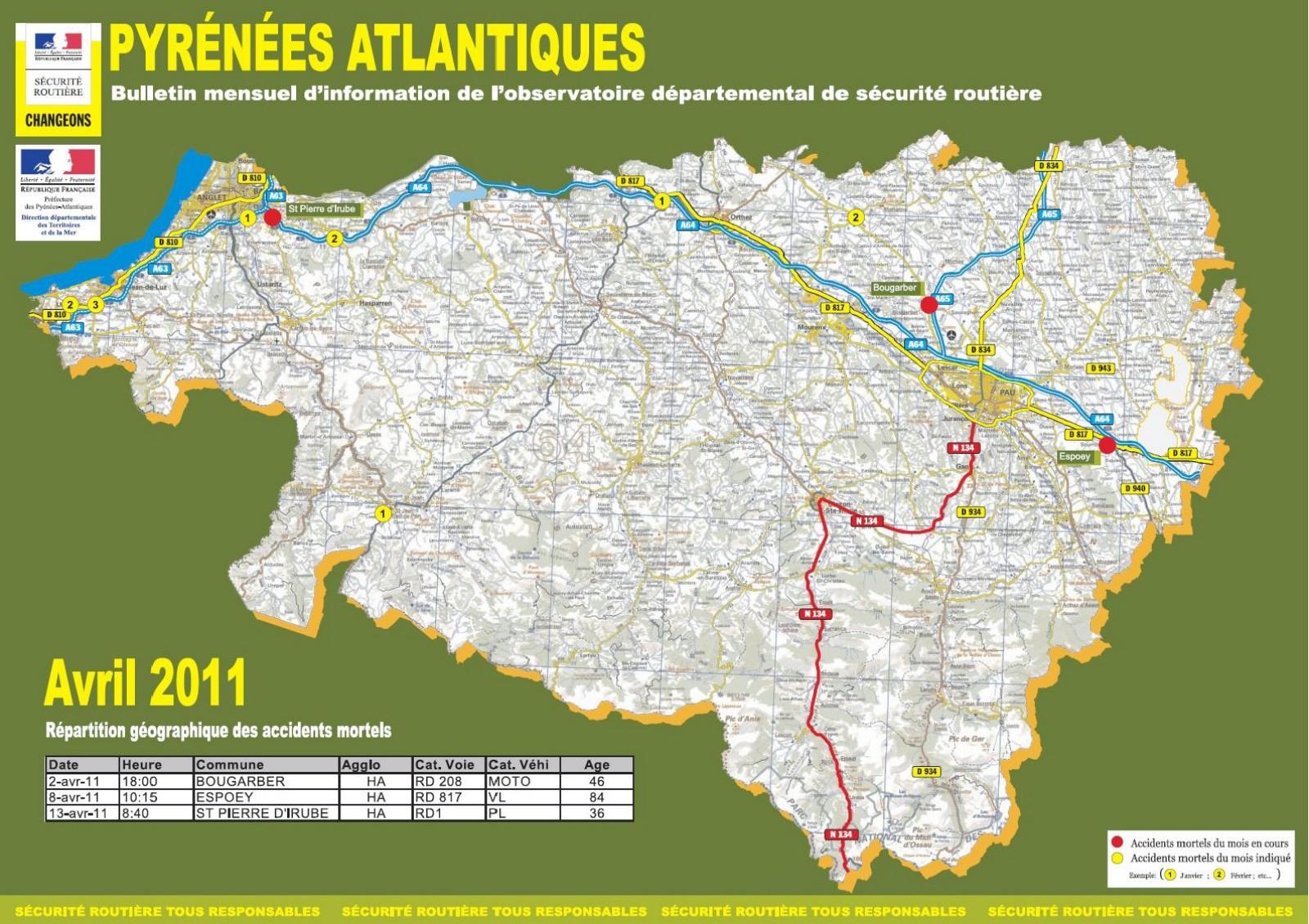 Accidentologie Pyrénées-Atlantiques Avril 2011