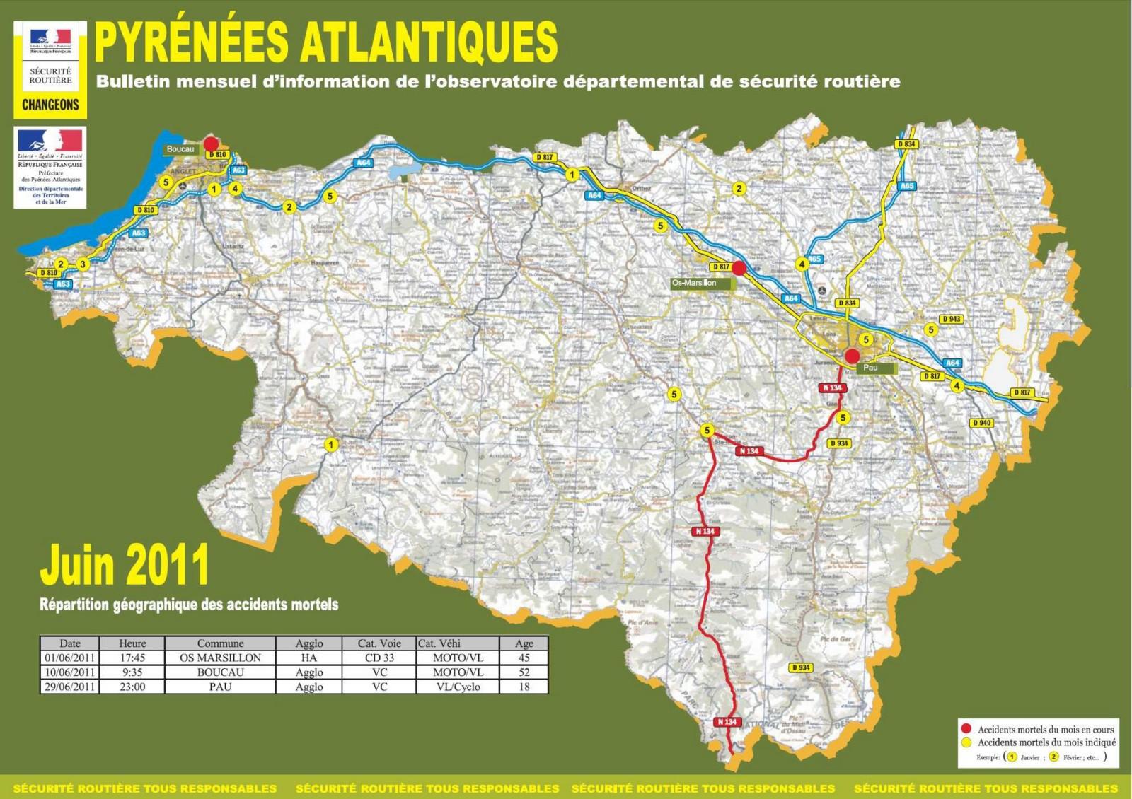 L'Accidentologie en Juin 2011 dans les Pyrénées-Atlantiques