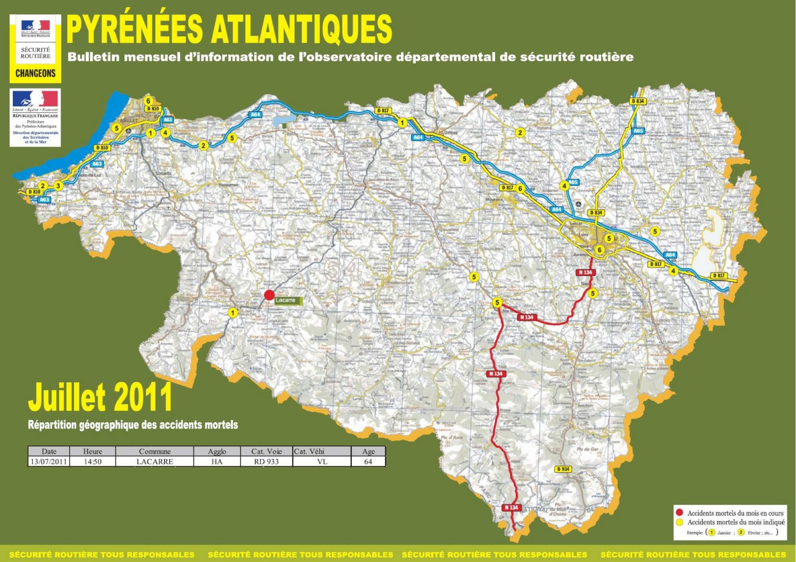 L'Accidentologie au mois de juillet 2011 sur les Pyrénées-Atlantiques