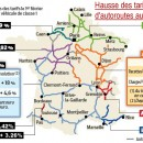 Hausse des tarifs d'autoroutes au 1 fvrier 2013