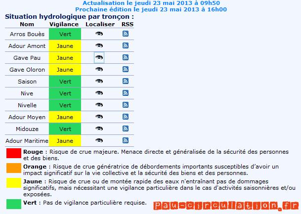 Attention risques d'inondations dans les Pyrénées-Atlantiques