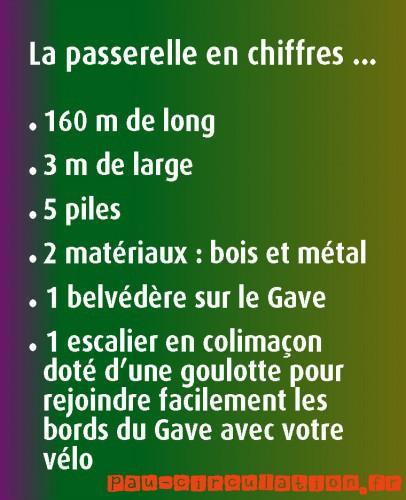 baburet_passerelle_infos_tech