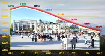 nombre habitants à pau 2106.xlsx22